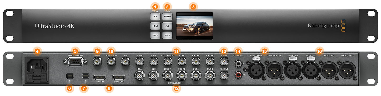 Blackmagic Design UltraStudio 4k Konektivita