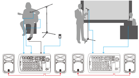 Yamaha STAGEPAS 400i Diagram