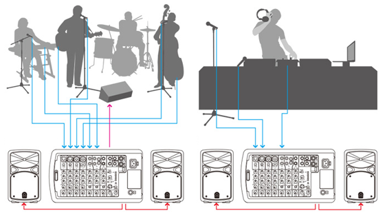 Yamaha STAGEPAS 600i Diagram